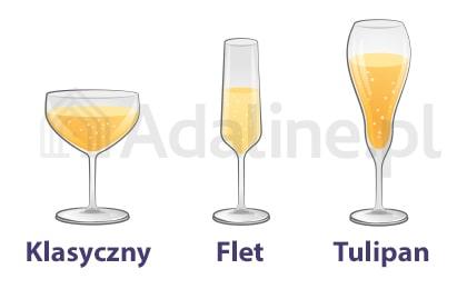 Kieliszki do wina musującego, szampana